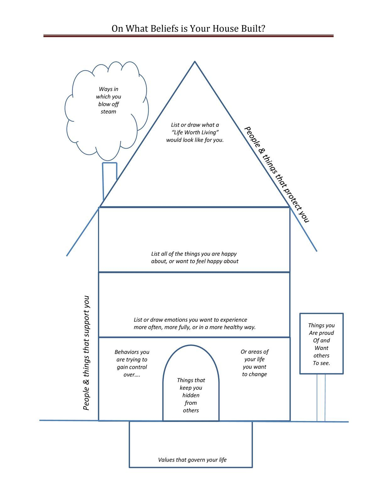 DBT House-I made a more user friendly version for all who ...