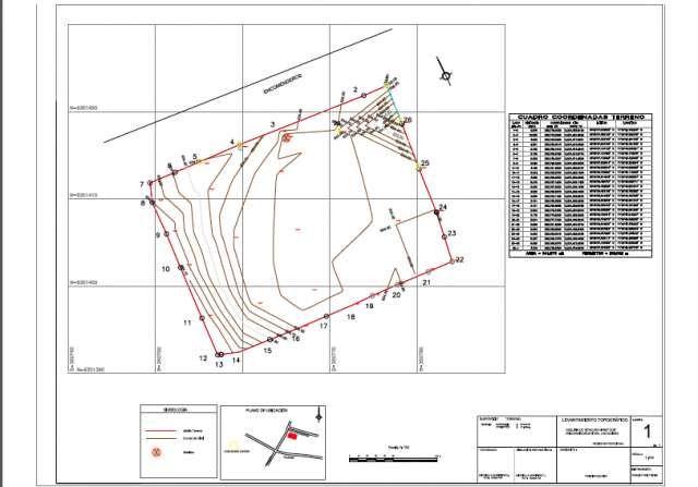 Levantamiento Topográfico Y Dibujo De Planos In 2019 Line