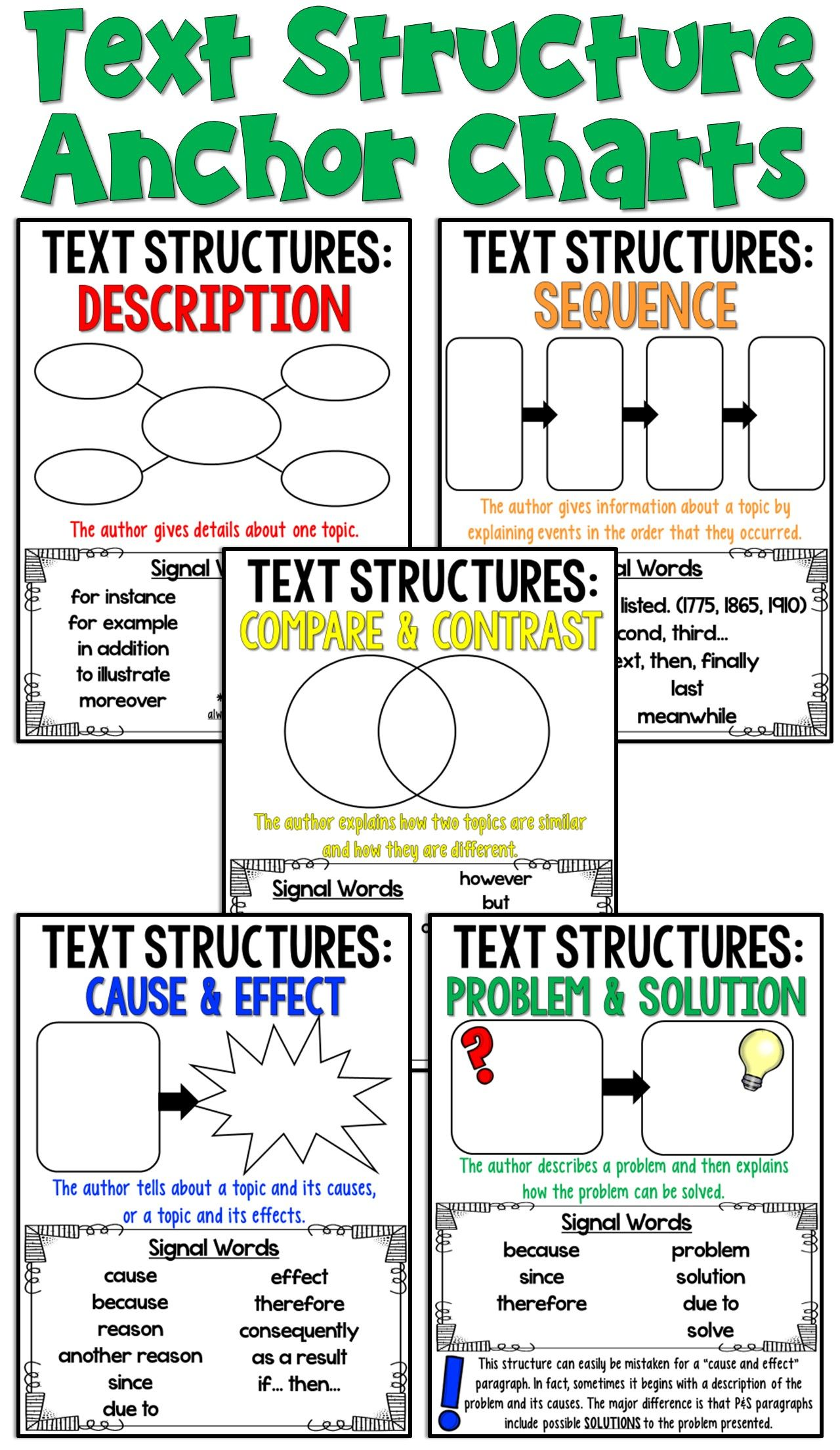 Reading Notebook Anchor Charts: 2 sizes of each chart ...
