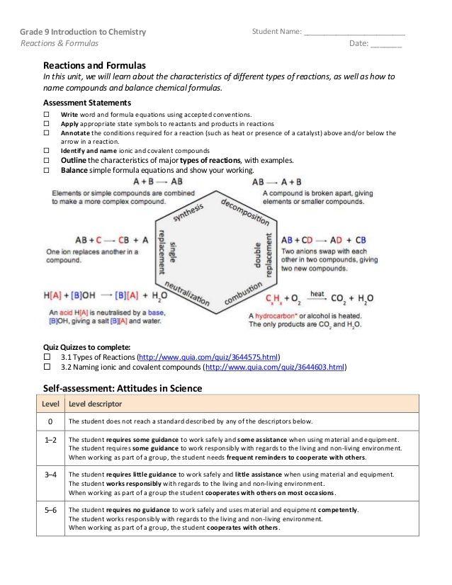 Pmp Cheat Sheet Pmbok 5 Pmp Exam Formulas Cheat Sheet Pmp Cheat