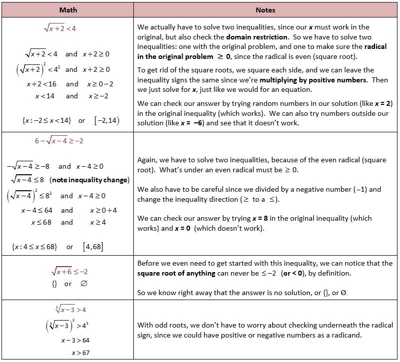 Exponents And Radicals In Algebra She Loves Math Radical Equations Algebra Quadratics