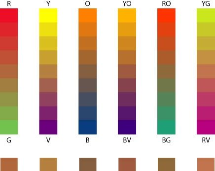 4. Monochromatic Value Scale & Mixing Complementary Colors ...