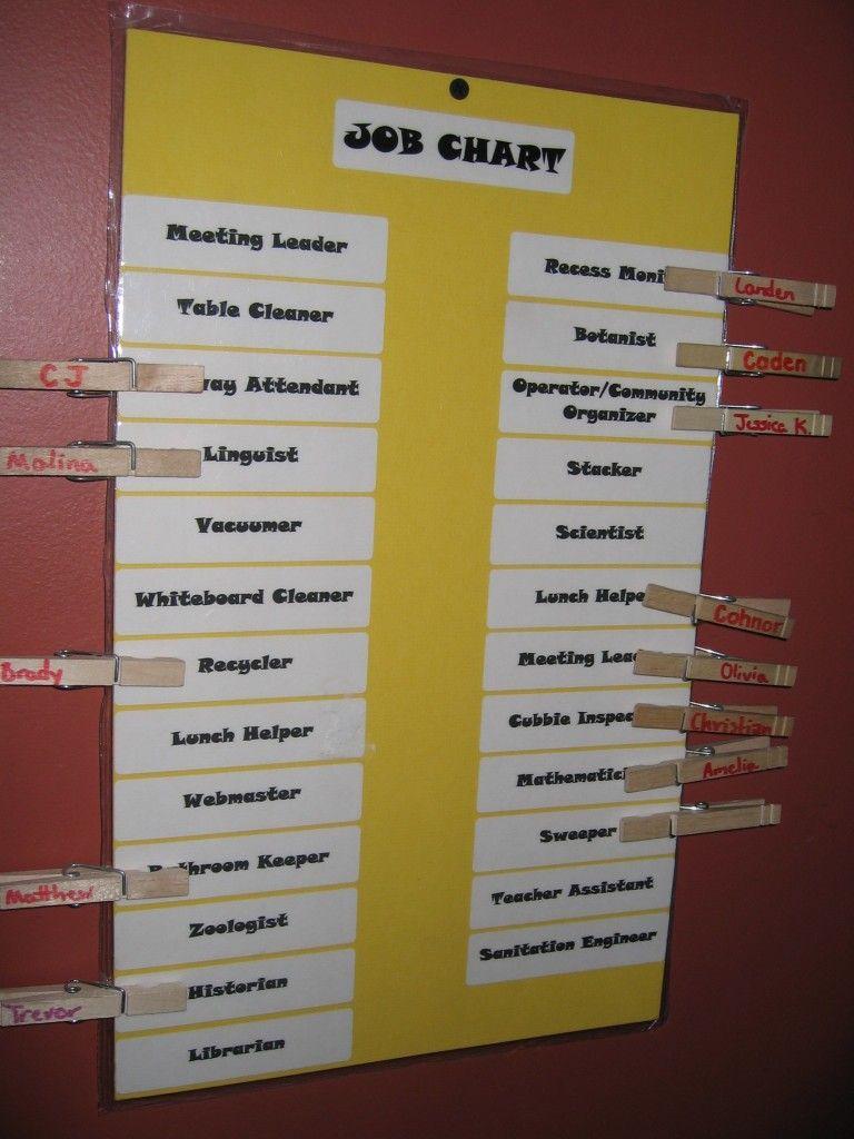 Classroom procedures classroom organization classroom management - Classroom Job Chart Ideas From Virtually Montessori