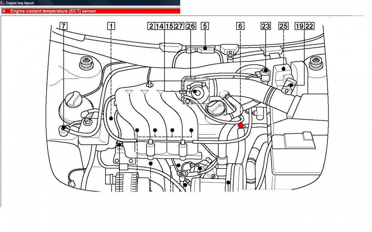 Engine Bay Layout Diagram di 2020