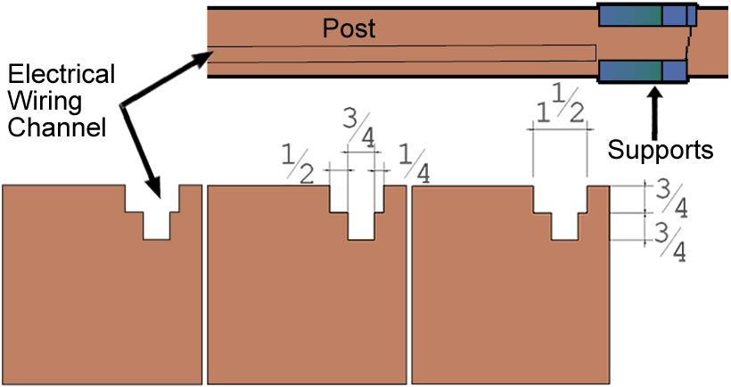 wiring diagram for pergola manual e books Wiring Diagram for Lighting wiring diagram for pergola trusted wiring diagramarched pergola kits (old) pergola pergola, pergola