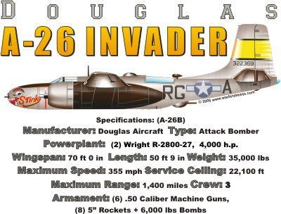 WARBIRDSHIRTS.COM presents Bomber Warbirds, available on Polos, Caps, T-shirts, Sweatshirts and more. featuring here in our Bomber collection the A-26 Invader