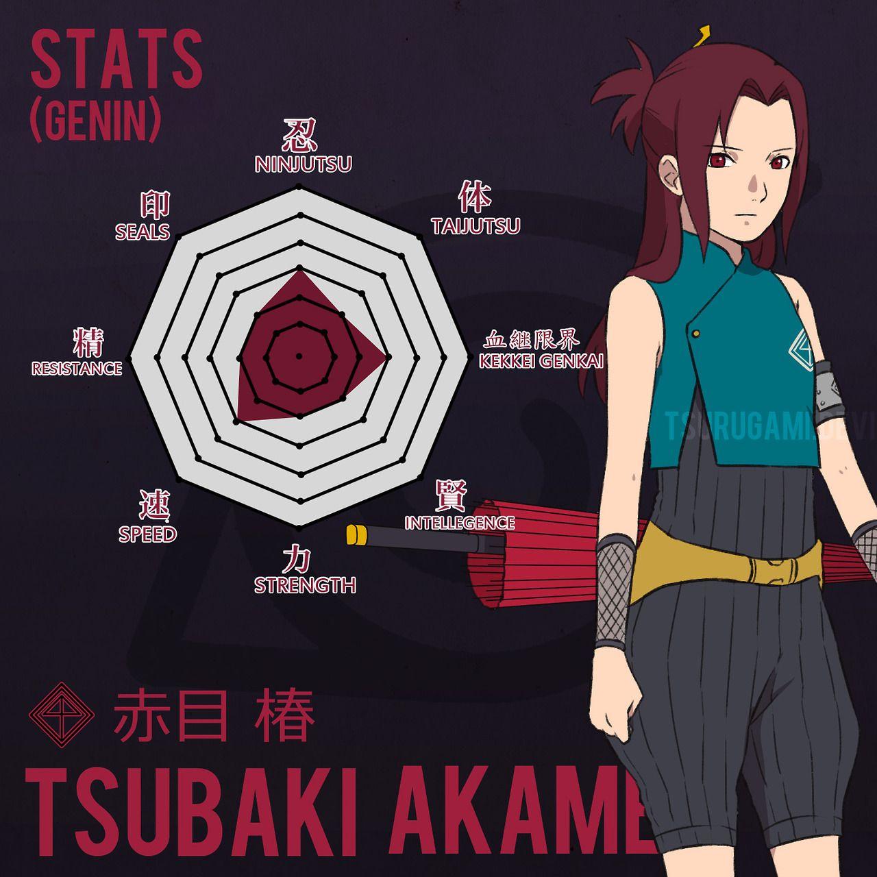 Tsurugami - Tsubaki stats cards ...   Naruto oc, Naruto oc characters, Naruto