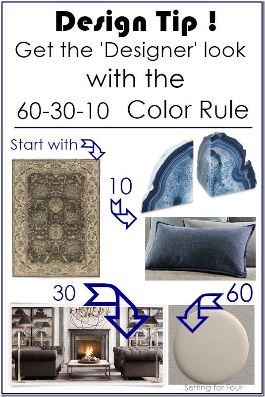 Interior Decorating Rules design tip // the 60-30-10 color rule | decorating, designers and room