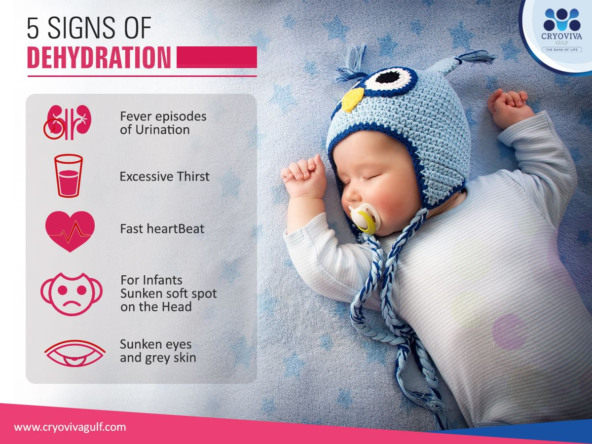 Babies are more prone to dehydration than adults. Learn ...