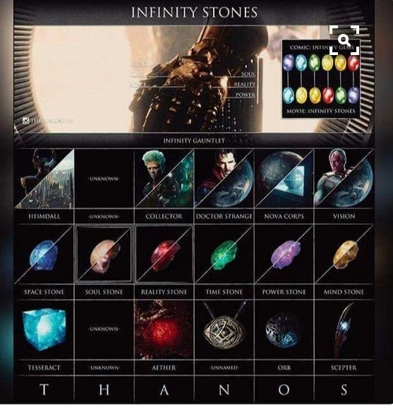 Location And Name Of The Infinity Stones
