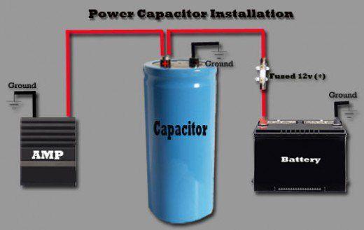 introduction many car audio fanatics will use a power capacitor as rh pinterest com