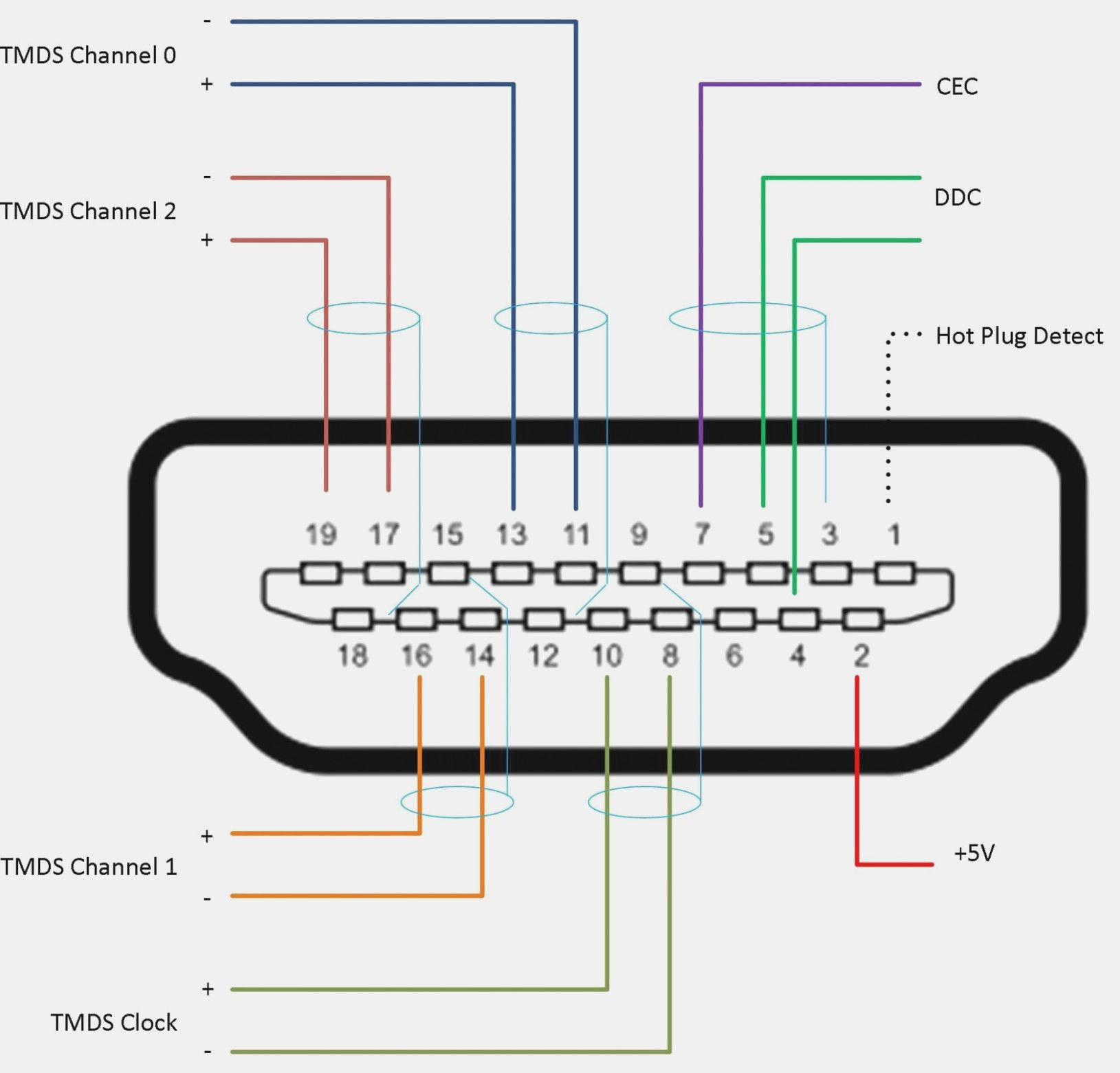 Hdmi To Rca Wiring Diagram Hdmi Vga Connector Hdmi Cables