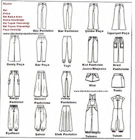 Dikis Kaliplari Ve Patronlari Pantolon Modelleri Isimleri Ozellikleri Pantolon Musluman Elbisesi Kumas Pantolonlar