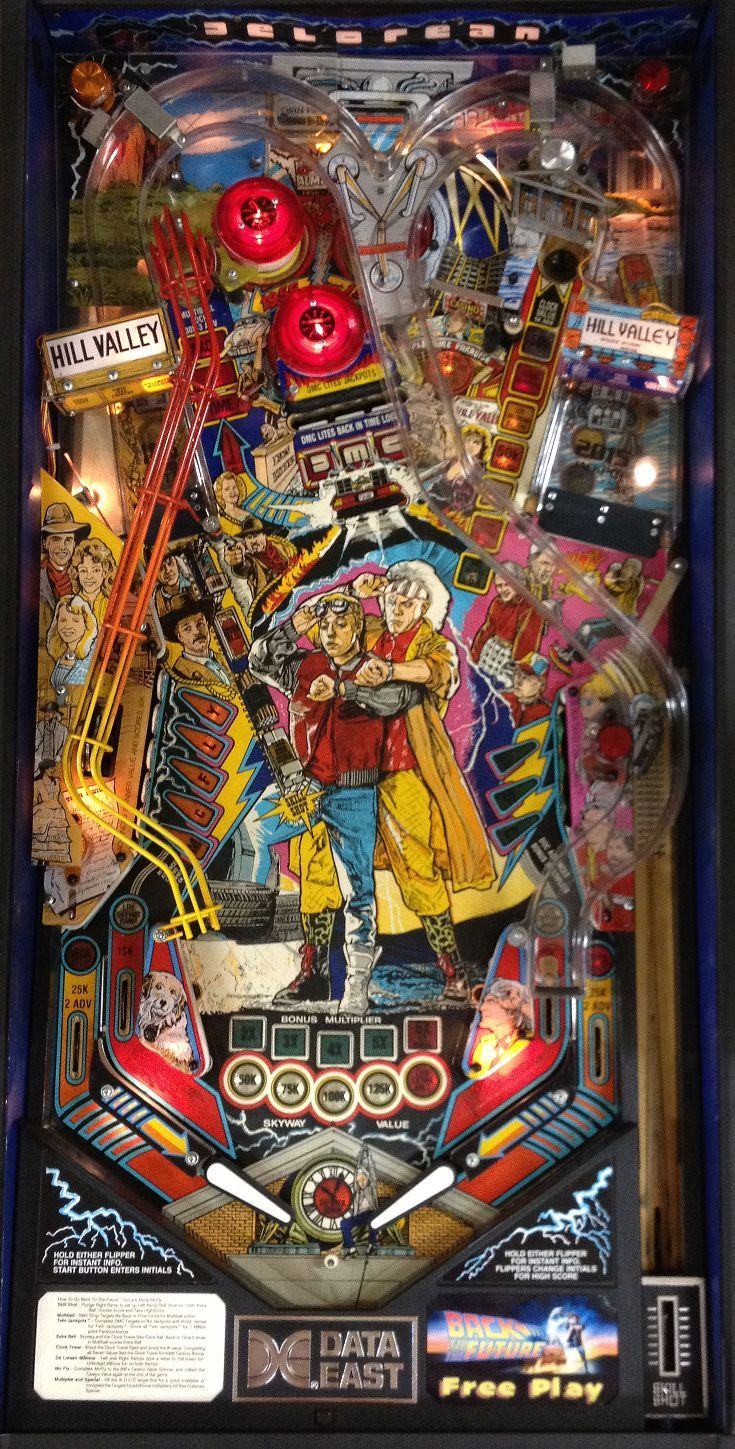 Man Cave Wizard : Back to the future pinball machine man cave ideas
