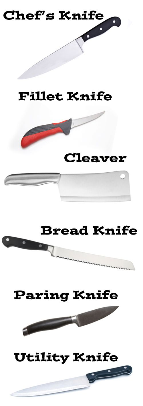 what kitchen knives do i need what type of kitchen knife do you need for the job knife kitchen knives knife guide 2688