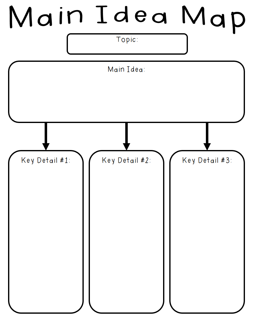 Unlocking The Main Idea With Key Details Teaching Main Idea Main Idea Graphic Organizer Main Idea Lessons [ 1056 x 816 Pixel ]