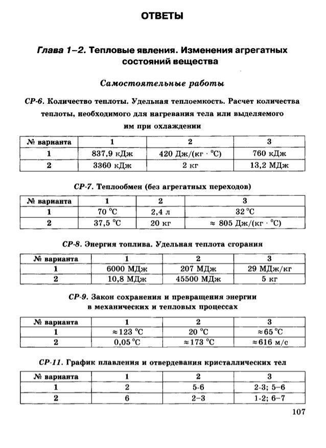 Громцева контрольные работы по физике apuntab  Громцева контрольные работы по физике