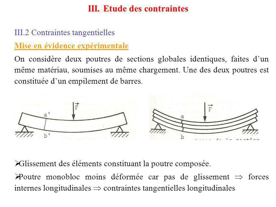 Flexion simple exercices corrig s en rdm cours de genie for Assainissement cours pdf