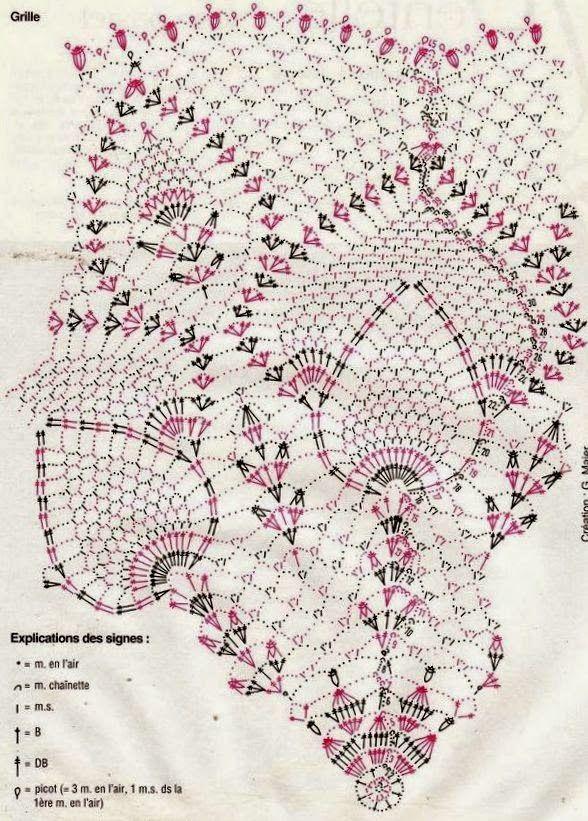 Kira scheme crochet | вязание | Pinterest | Häkeldeckchen, Deckchen ...