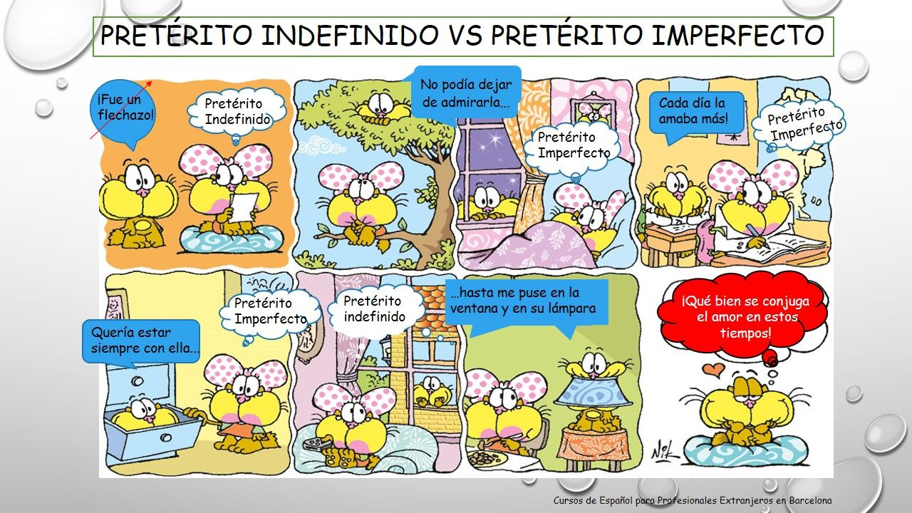 Pretérito Indefinido Vs Pretérito Imperfecto Learning Spanish Spanish Lesson Plans Spanish Teacher Resources