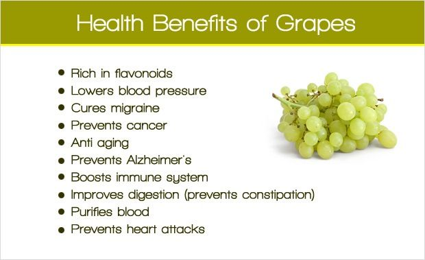 Health Benefits Of Grapes Healthy Eating Pinterest Grape Juice