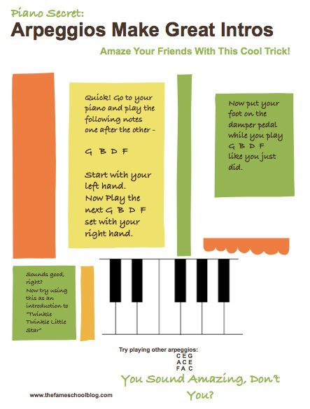 Arpeggiopic Using Those Red Blue And Yellow Chords Useful In Your