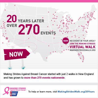 Virtual walk for breast cancer