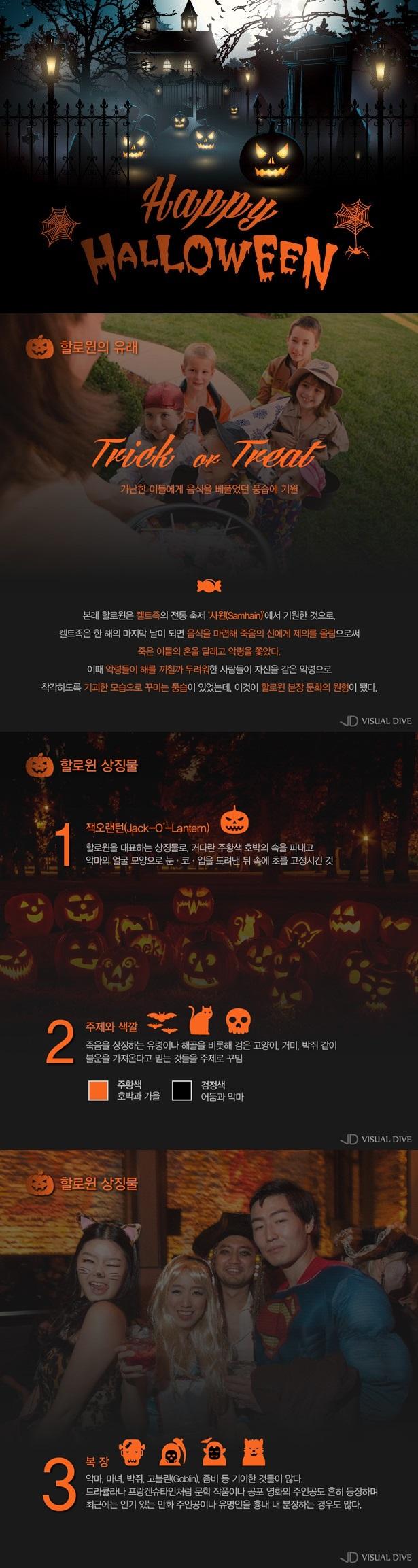 오싹한 귀신들의 달콤한 초대 할로윈 인포그래픽 Halloween Infographic 비주얼다이브 무단 복사 전재 재배포 금지 인포그래픽 레이아웃 할로윈