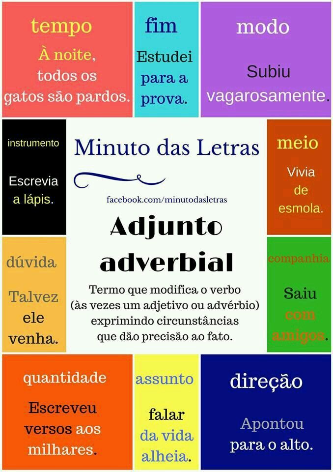 Suficiente Adjunto Adverbial | Português | Pinterest | Português, Língua  LT82