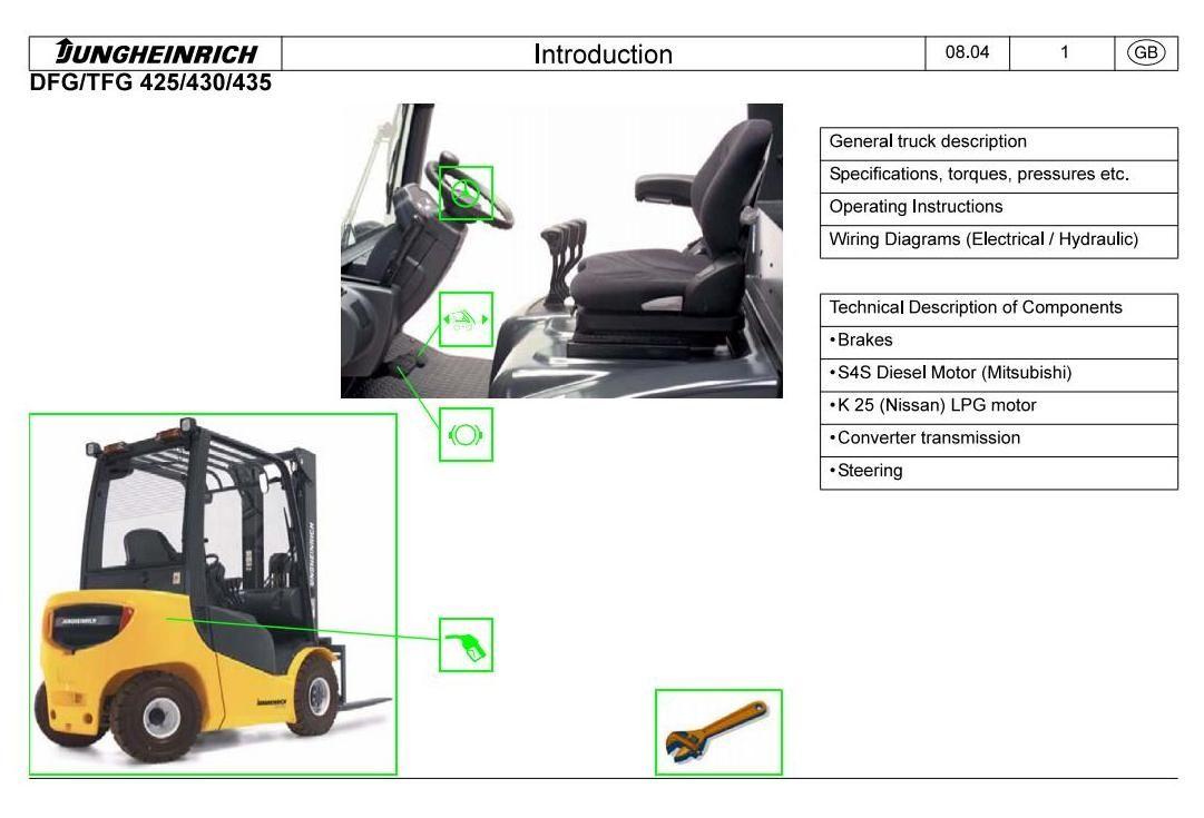 small resolution of original illustrated factory workshop service manual for jungheinrich fork truck type dfg tfg 425 435 original factory manuals for jungheinrich forklift