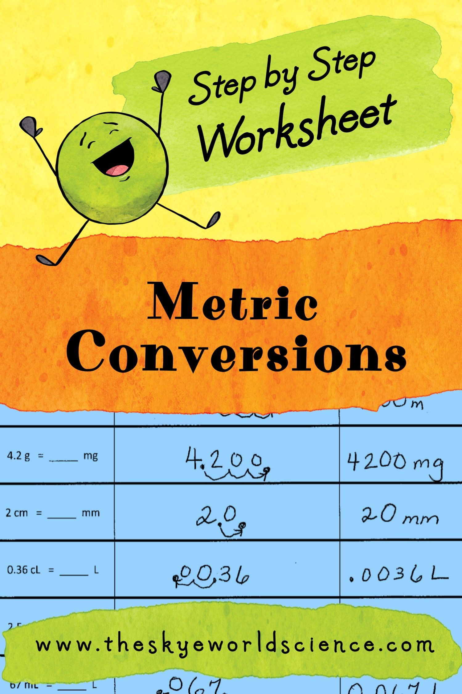 Metric Conversions Worksheet Activity   Metric conversions [ 2249 x 1499 Pixel ]