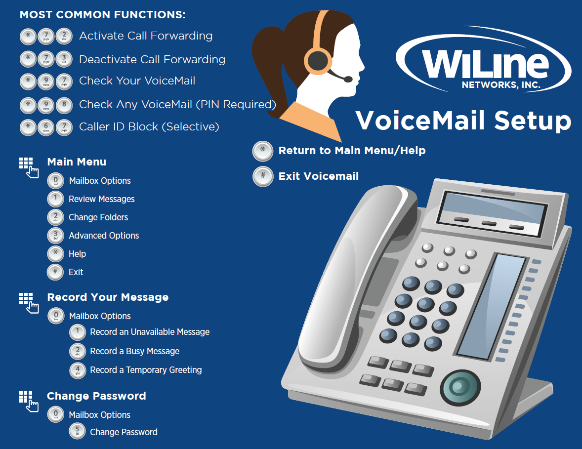 Quick helper for most common wiline voice mail phone functions quick helper for most common wiline voice mail phone functions https kristyandbryce Gallery