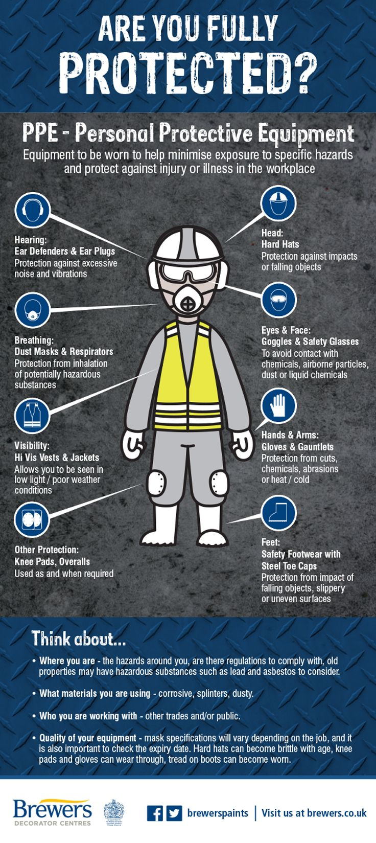 Painting And Decorating Can Require Specialist Equipment To Get The Job Done Safely Brewer Personal Protective Equipment Safety Infographic Emergency Prepping