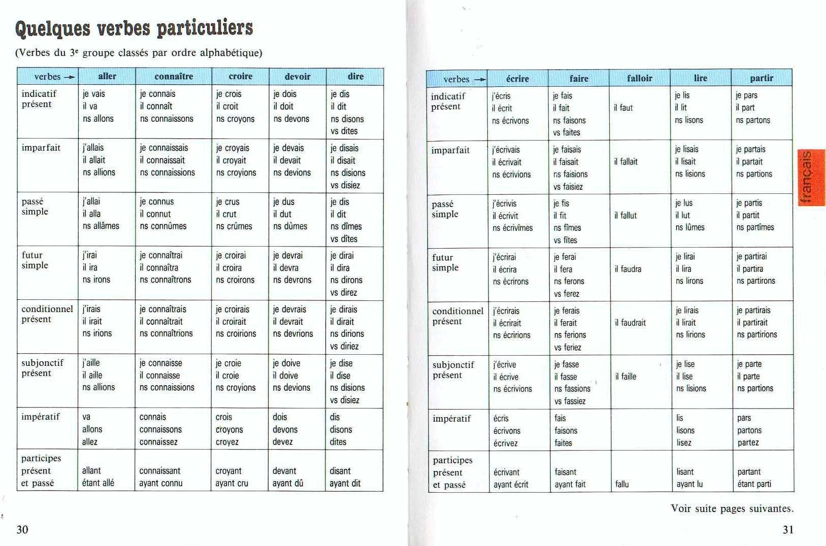 Epingle Par Wilhelmina Sur Fle Conjugaison 3 Groupe Grammaire Fle Education