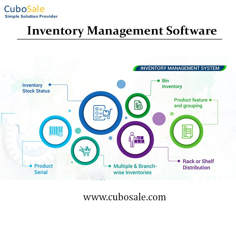Inventory Management Software Inventory Management Software Management Software