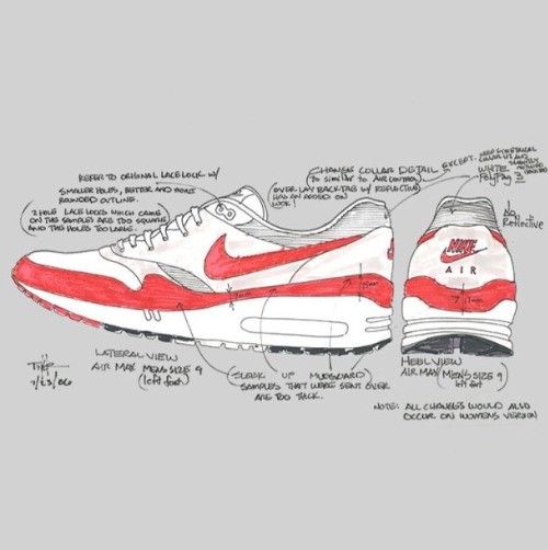 Tinker Hatfield sketches of the original Nike Trainer. | fashion |  Pinterest | Nike trainers, Sketches and Graphic designers