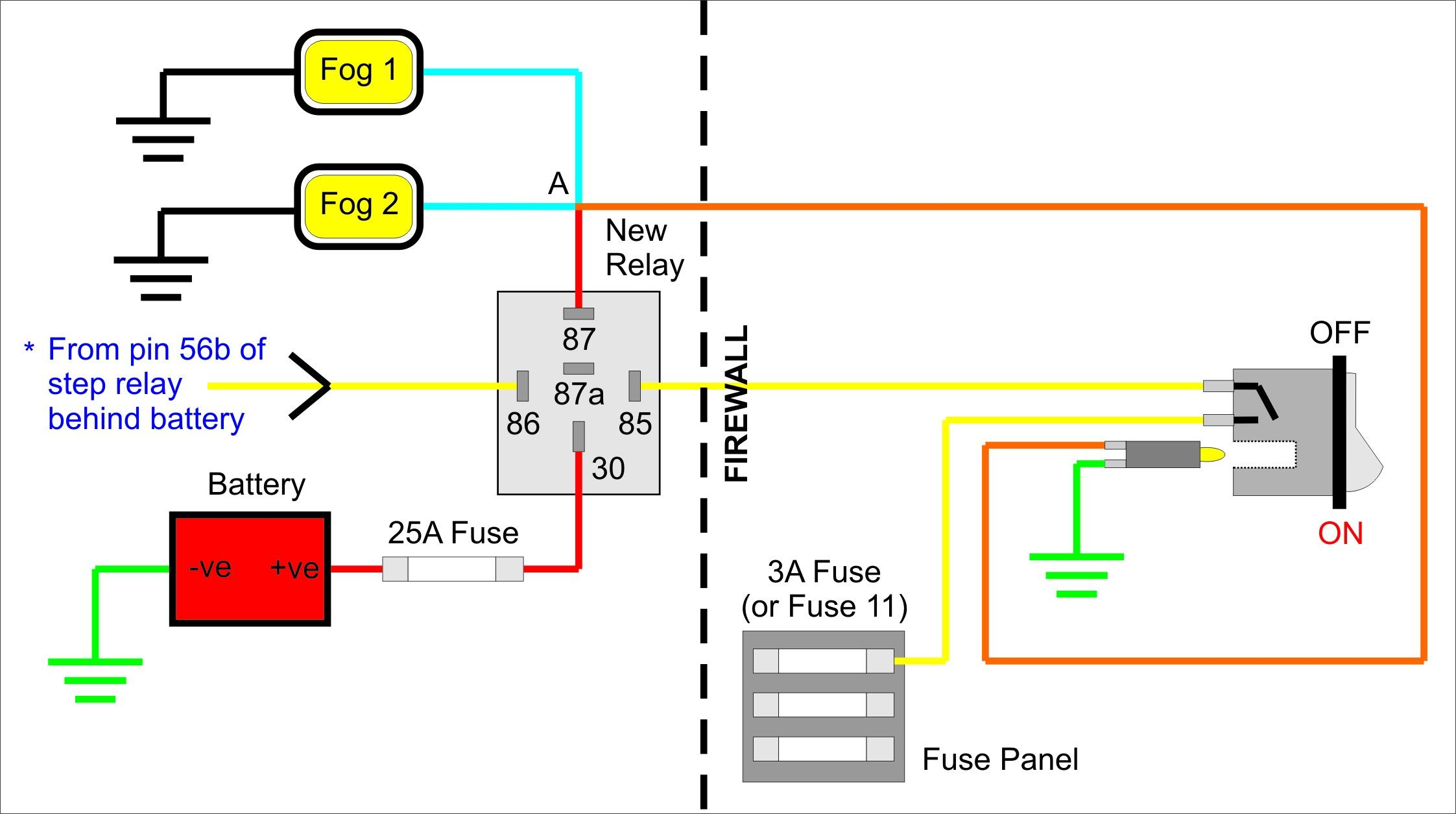 Unique Diagram For Wiring A Light Switch Diagram Wiringdiagram Diagramming Diagramm Visuals Visualisation Graphical Check More Diagram Relay Fuse Panel