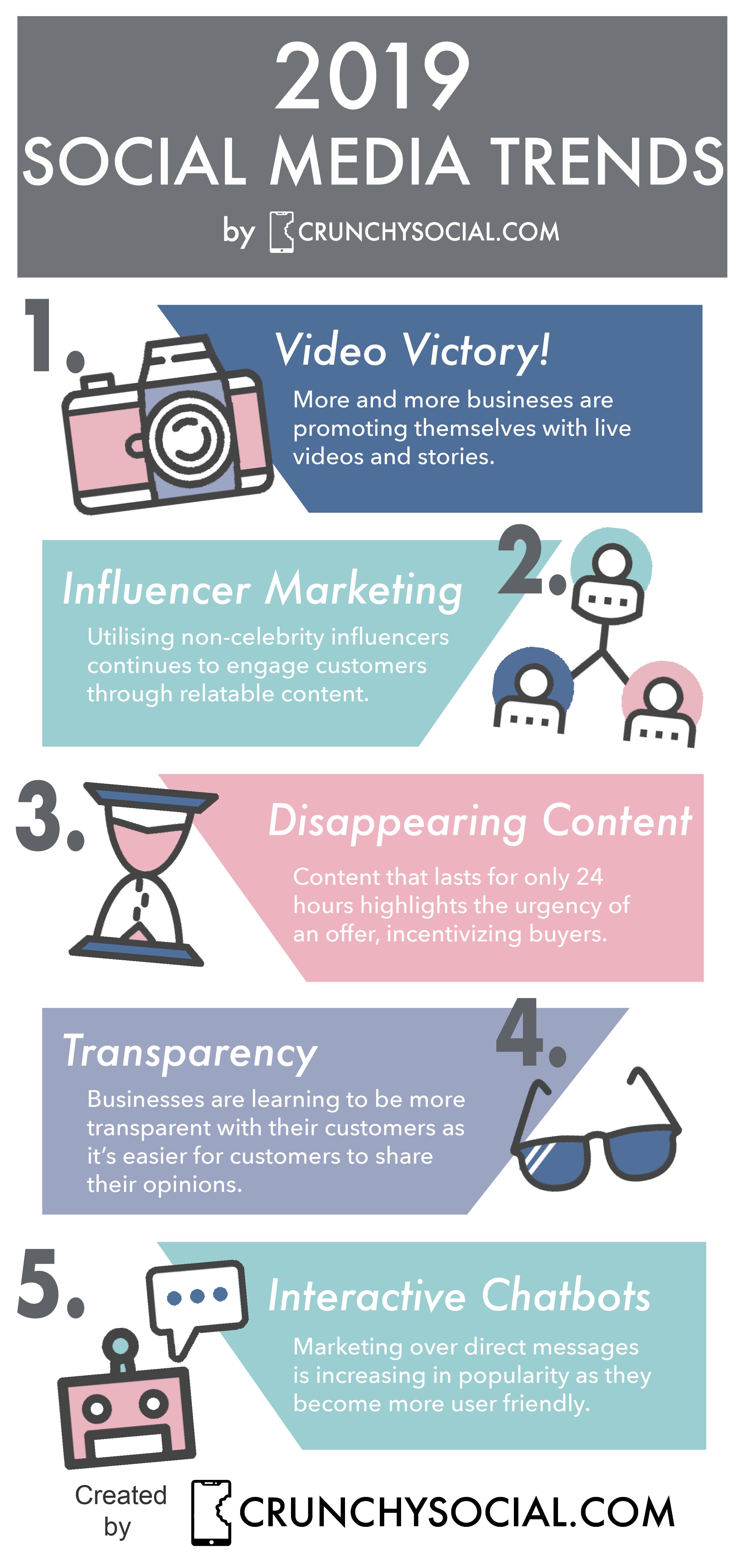Influencer marketing bachelorarbeit