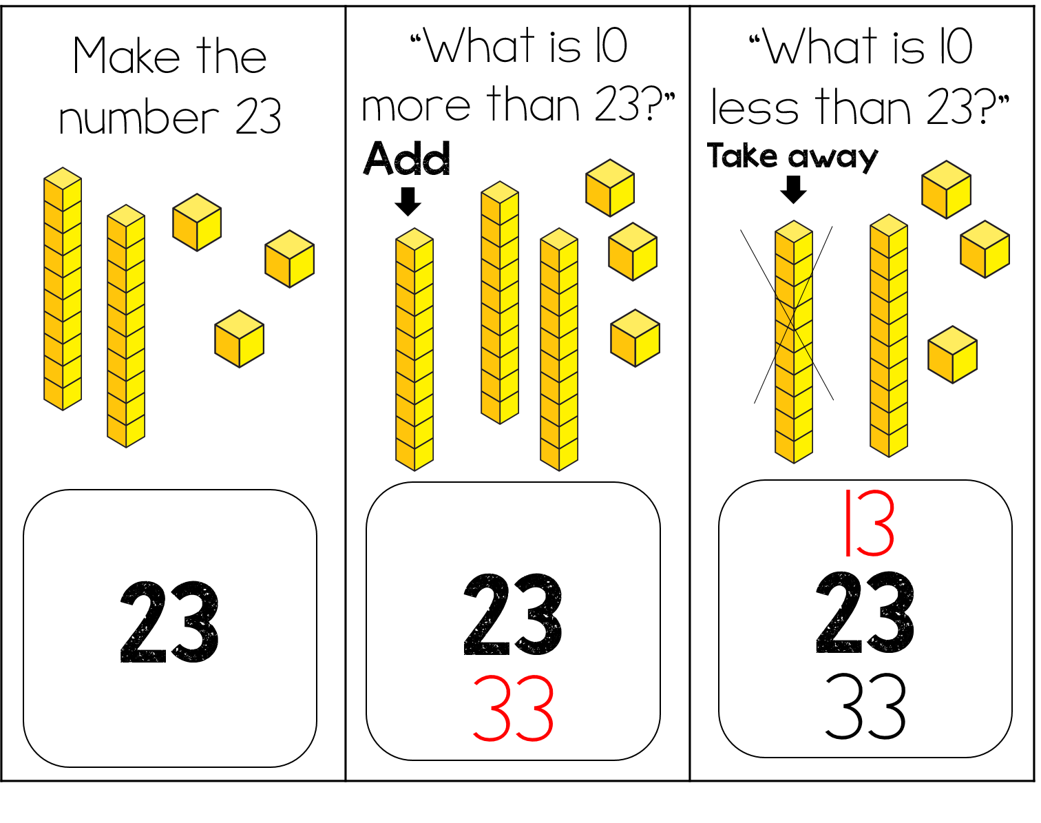 This Week We Are Learning All About Adding 10 More And 10 Less In Our First Grade Classroom Some Students Get I 1st Grade Math Teaching Math First Grade Math [ 1195 x 1512 Pixel ]