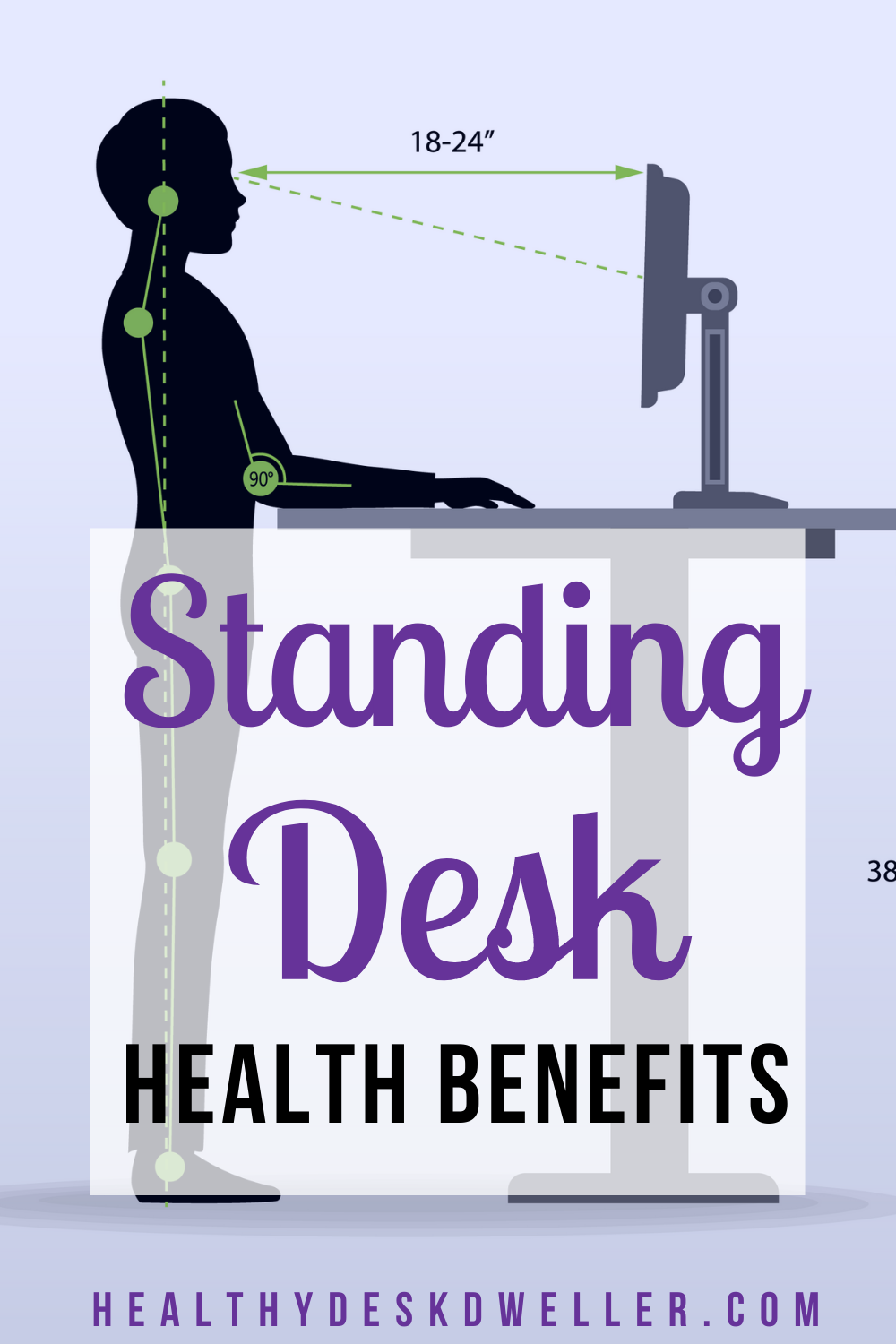 How To Stand At A Standing Desk And How Long To Stand In 2020 Standing Desk Health Mood Boost Health Benefits