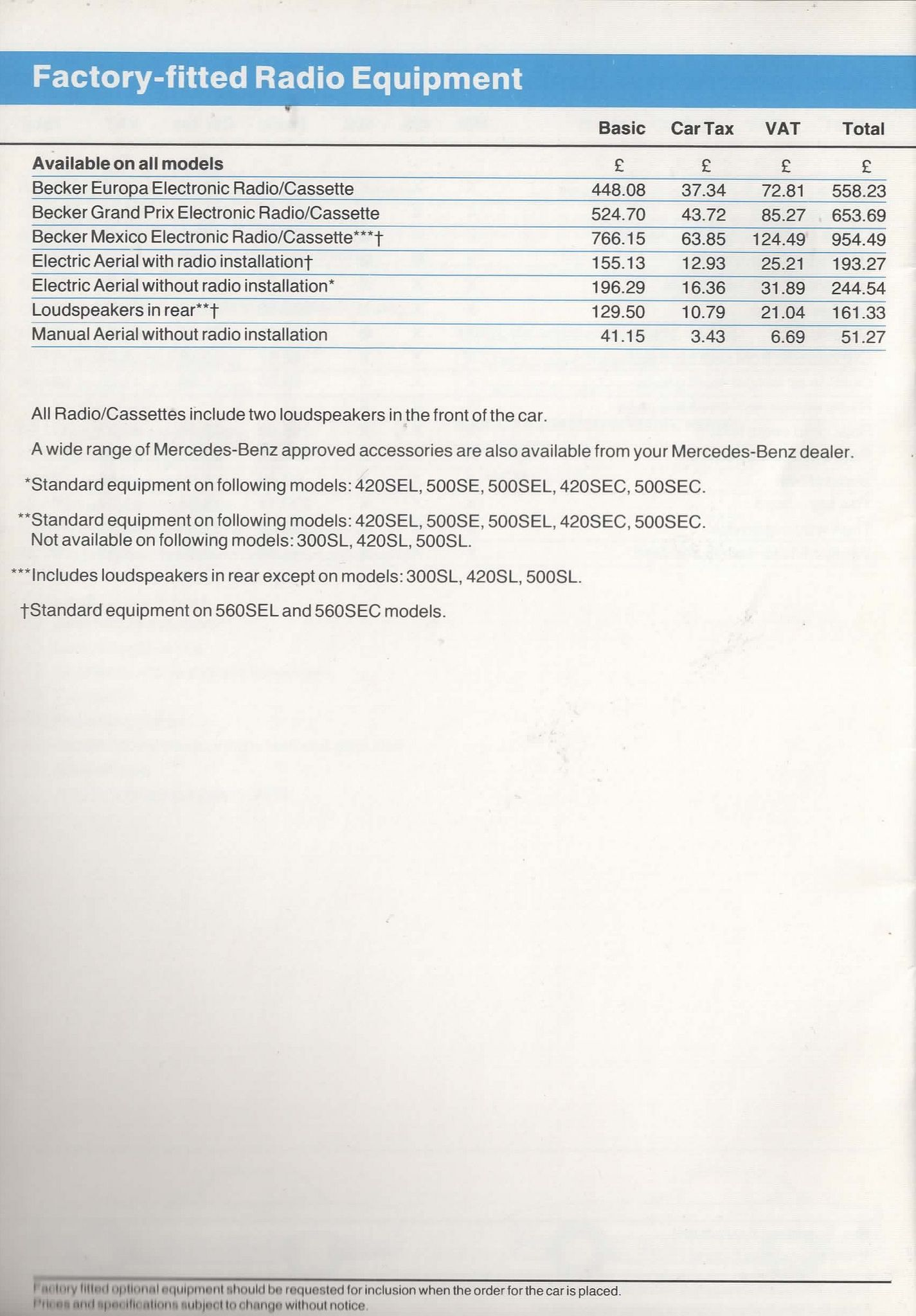 1986 Mercedes Benz Models LineUp: Price List U0026 Options