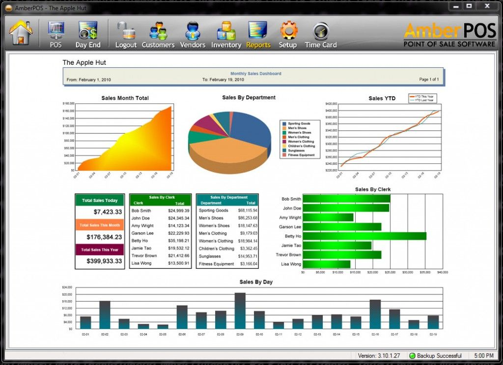 How to Write a Business Report Sales Report English and - sales report sample