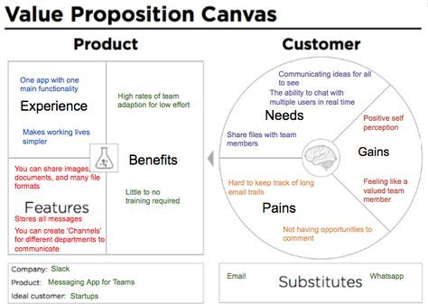 resume value proposition