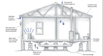 How To Insulate And Repair Your Mobile Home Underbelly Manufactured Home Mobile Home Living Remodeling Mobile Homes