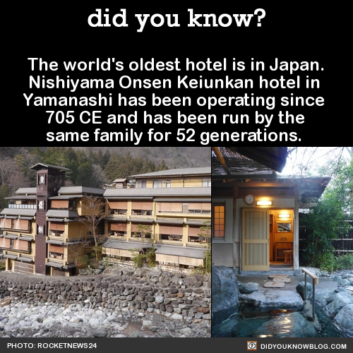 Did You Kno The World S Oldest Hotel Is In Japan