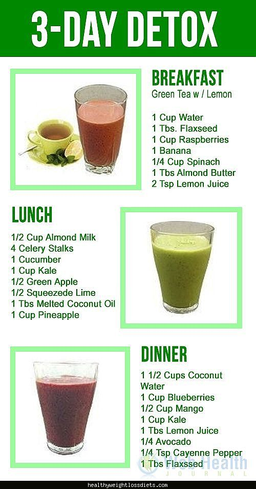 Homemade Detox Diets For Weight Loss Fat Burning Drinks