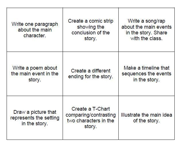 Image Result For Instructions For I Am Poem On Tic Tac Toe Ed