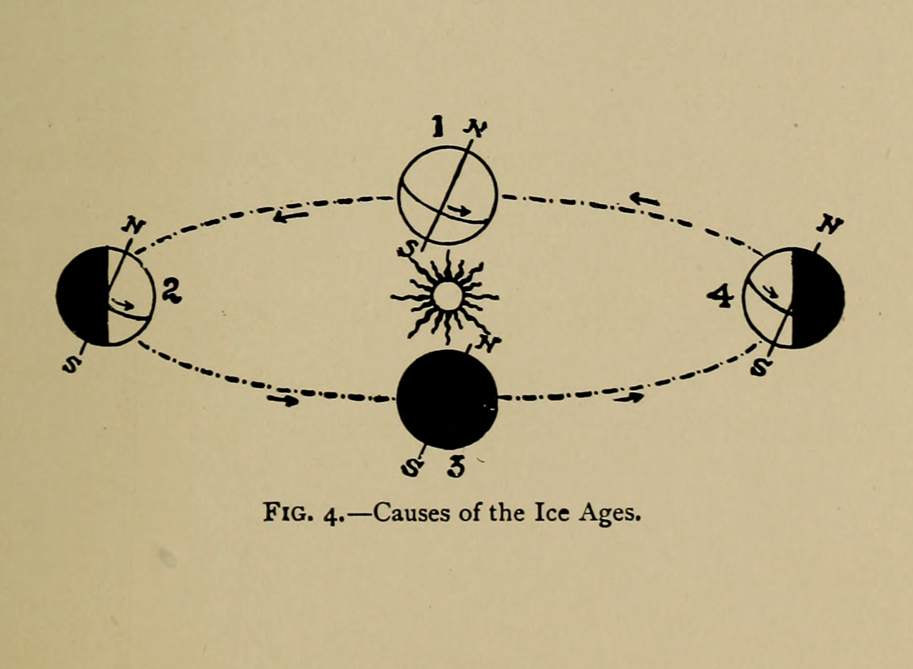 Fig 4 Causes of the Ice Ages Everyday life in the old stone age 1922 Internet Archive