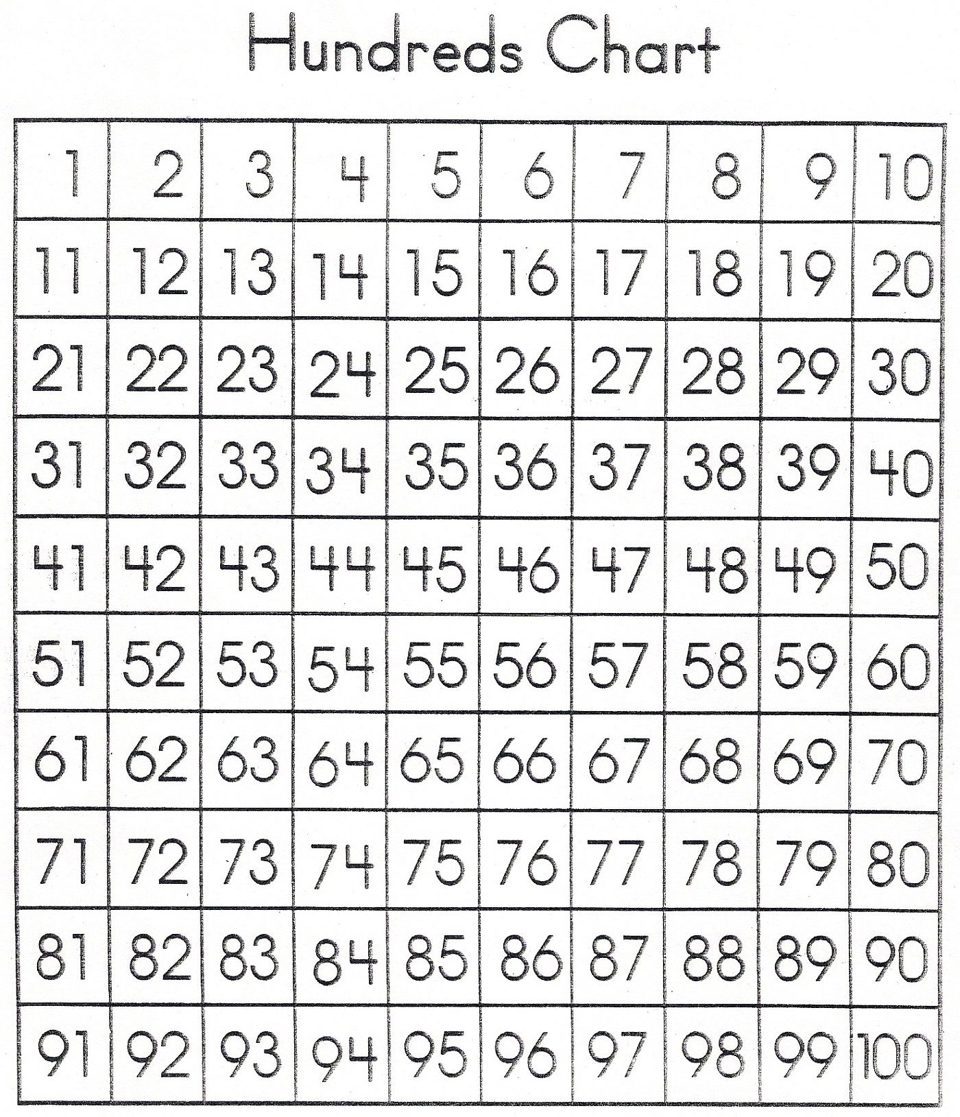 Geeky image regarding printable number chart