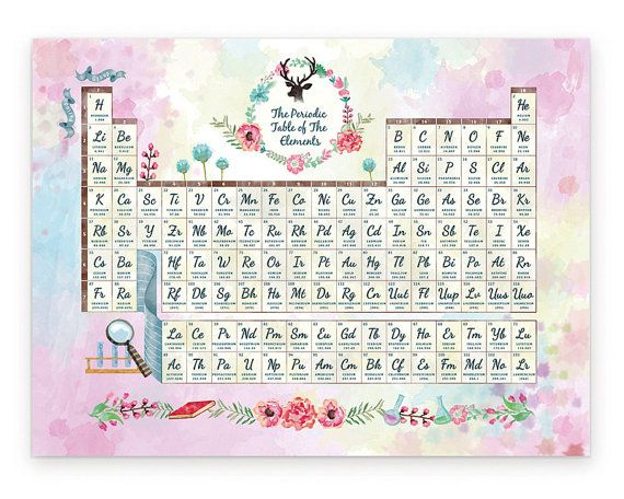 Watercolor Periodic Table of The Chemical Elements Poster, science